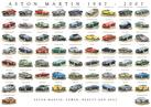 Aston Martin 1987 - 2007 Montage